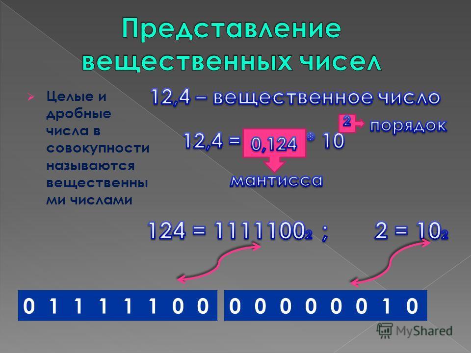 Целые и дробные числа в совокупности называются вещественны ми числами 0111110000000010