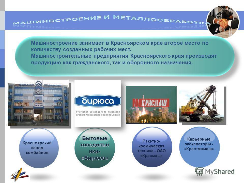 ГЭС Курейская КрасноярскаяУсть-Хантайская Богучанская
