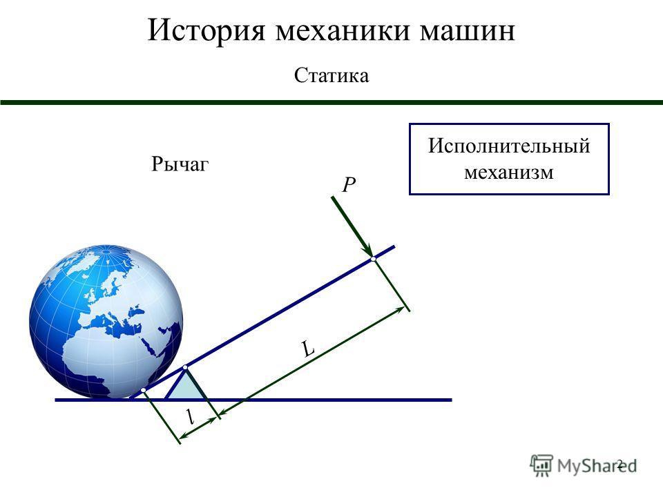 2 История механики машин Р L l Исполнительный механизм Рычаг Статика