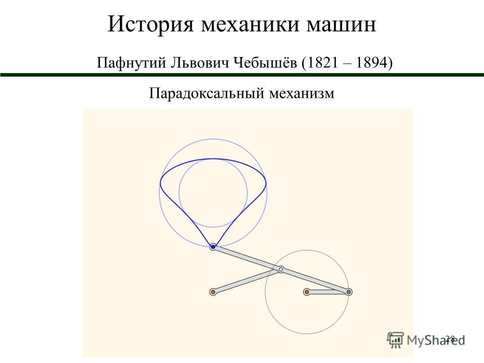 28 История механики машин Пафнутий Львович Чебышёв (1821 – 1894) Парадоксальный механизм