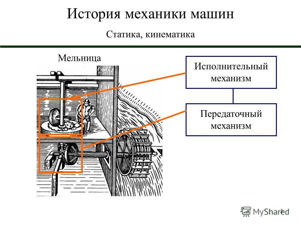 3 История механики машин Исполнительный механизм Передаточный механизм Мельница Статика, кинематика