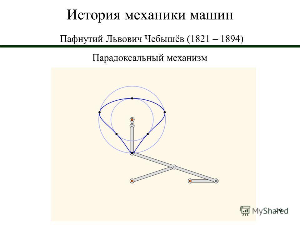 30 История механики машин Пафнутий Львович Чебышёв (1821 – 1894) Парадоксальный механизм