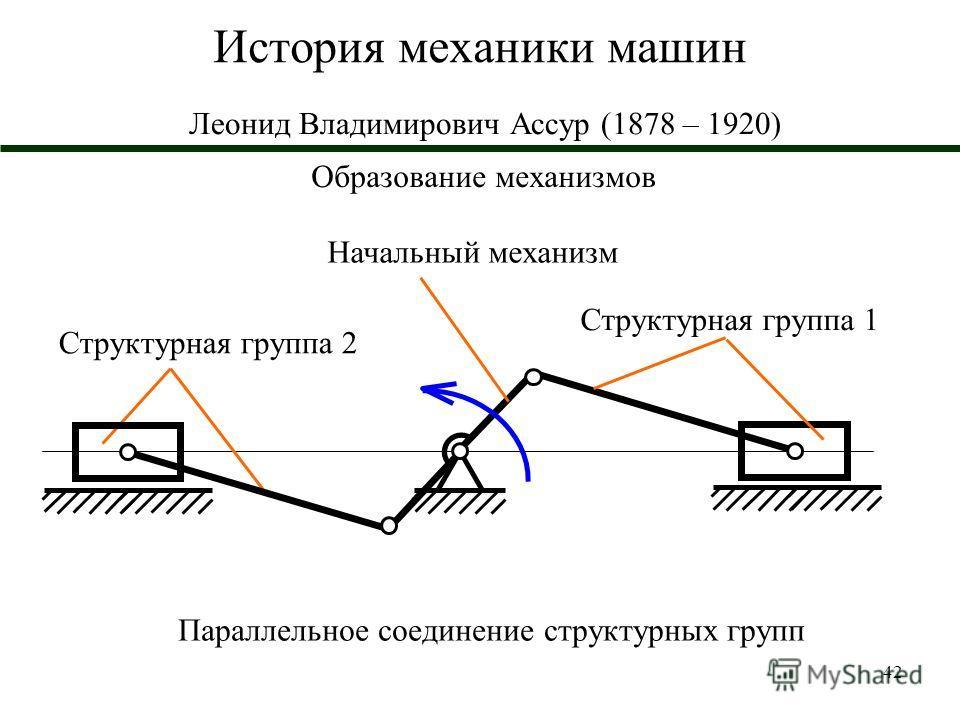 42 История механики машин Леонид Владимирович Ассур (1878 – 1920) Образование механизмов Начальный механизм Структурная группа 2 Параллельное соединение структурных групп Структурная группа 1