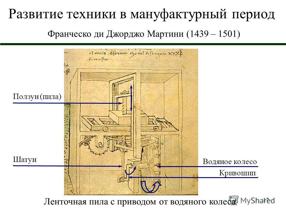 17 Развитие техники в мануфактурный период Франческо ди Джорджо Мартини (1439 – 1501) Ленточная пила с приводом от водяного колеса Водяное колесо Кривошип Шатун Ползун (пила)