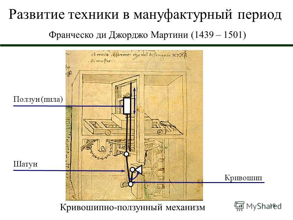 18 Развитие техники в мануфактурный период Франческо ди Джорджо Мартини (1439 – 1501) Кривошипно-ползунный механизм Кривошип Шатун Ползун (пила)