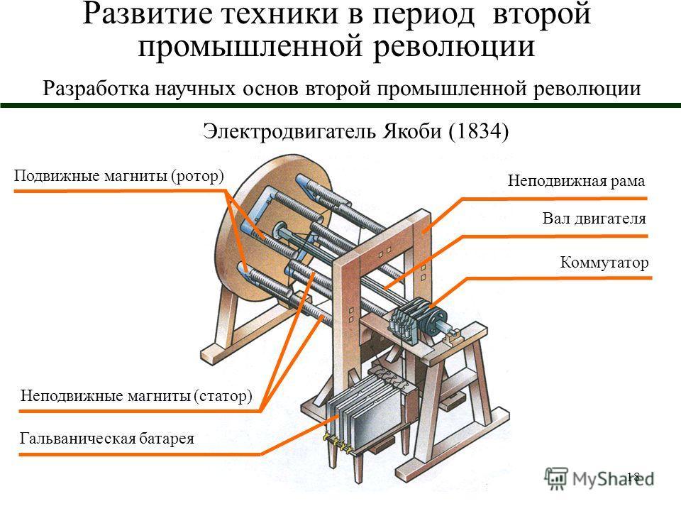 18 Развитие техники в период второй промышленной революции Электродвигатель Якоби (1834) Разработка научных основ второй промышленной революции Неподвижные магниты (статор) Подвижные магниты (ротор) Гальваническая батарея Коммутатор Вал двигателя Неп
