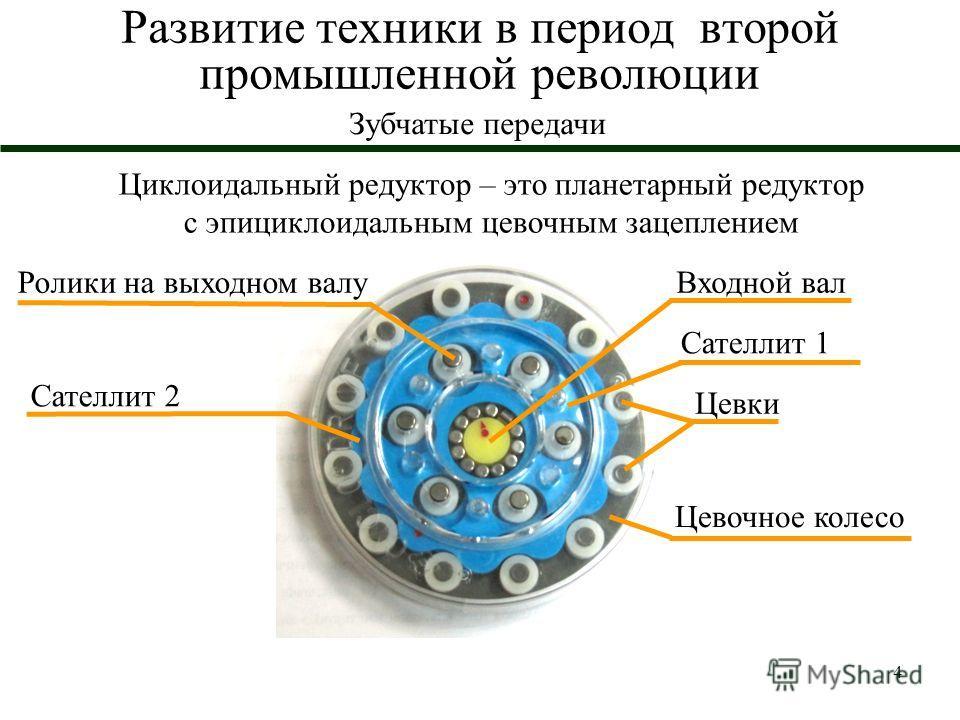 4 Развитие техники в период второй промышленной революции Зубчатые передачи Циклоидальный редуктор – это планетарный редуктор с эпициклоидальным цевочным зацеплением Цевки Цевочное колесо Сателлит 1 Сателлит 2 Входной валРолики на выходном валу