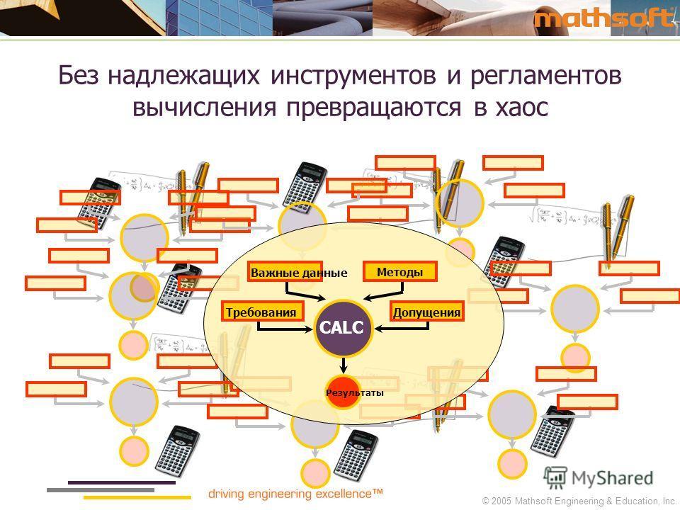 © 2005 Mathsoft Engineering & Education, Inc. Без надлежащих инструментов и регламентов вычисления превращаются в хаос CALC Результаты Важные данные Методы ДопущенияТребования