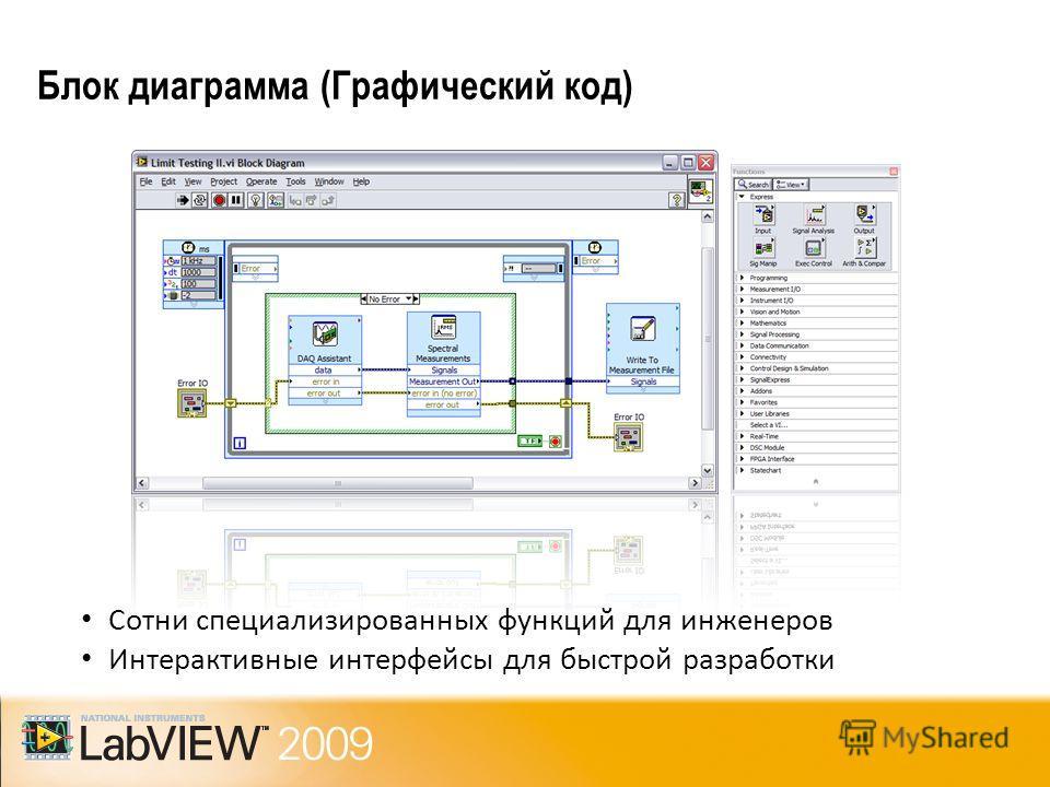 Блок диаграмма (Графический код) Сотни специализированных функций для инженеров Интерактивные интерфейсы для быстрой разработки