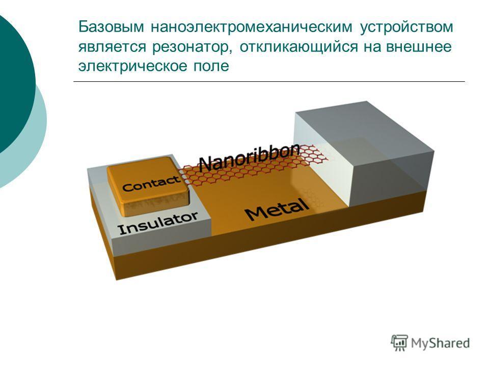 Базовым наноэлектромеханическим устройством является резонатор, откликающийся на внешнее электрическое поле