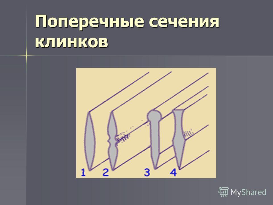 Поперечные сечения клинков