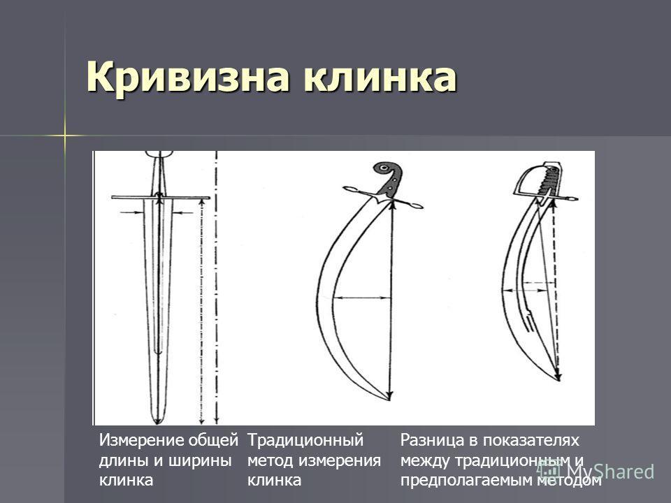 Кривизна клинка Измерение общей длины и ширины клинка Традиционный метод измерения клинка Разница в показателях между традиционным и предполагаемым методом
