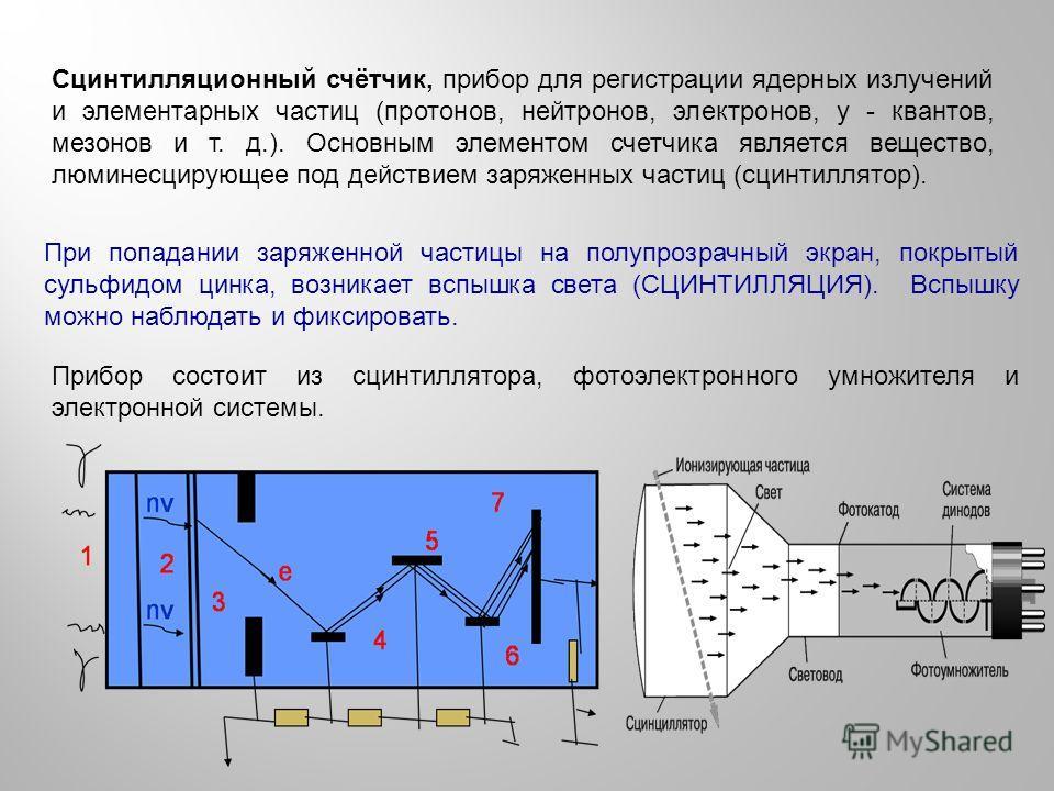 Сцинтилляционный счётчик, прибор для регистрации ядерных излучений и элементарных частиц (протонов, нейтронов, электронов, y - квантов, мезонов и т. д.). Основным элементом счетчика является вещество, люминесцирующее под действием заряженных частиц (