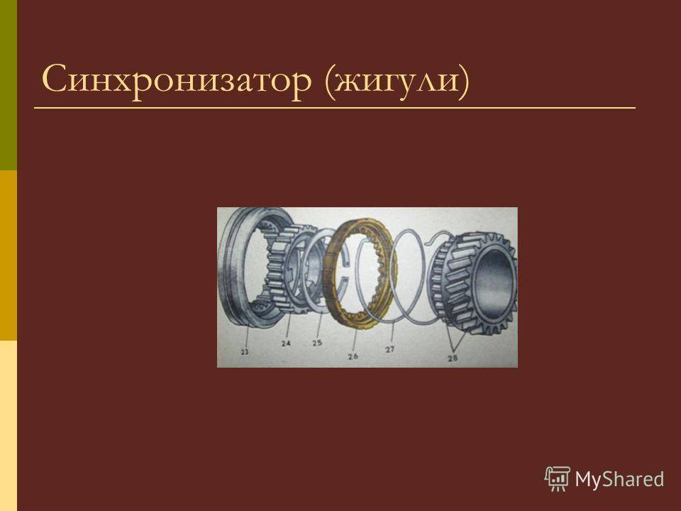 Синхронизатор (жигули)