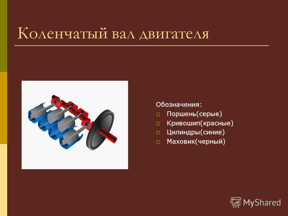 Коленчатый вал двигателя Обозначения: Поршень(серые) Кривошип(красные) Цилиндры(синие) Маховик(черный)