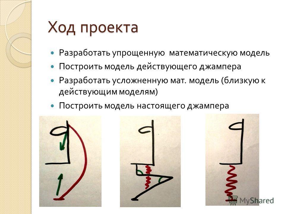 Ход проекта Разработать упрощенную математическую модель Построить модель действующего джампера Разработать усложненную мат. модель ( близкую к действующим моделям ) Построить модель настоящего джампера