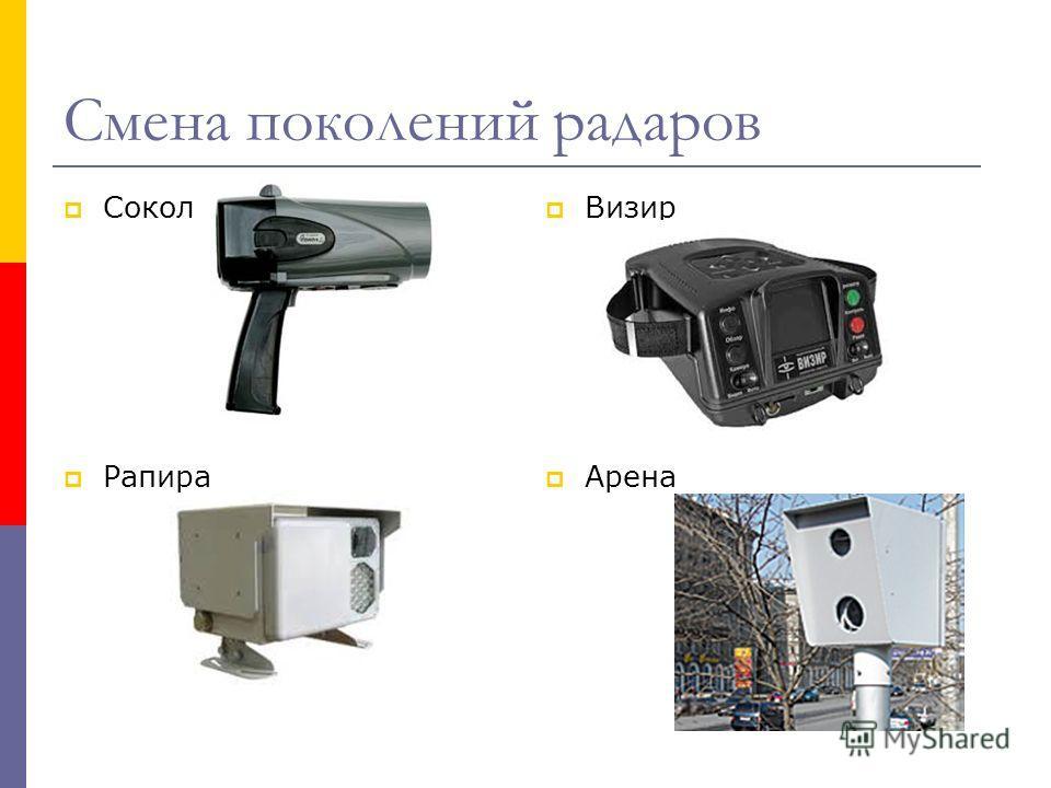 Смена поколений радаров Визир Сокол Арена Рапира