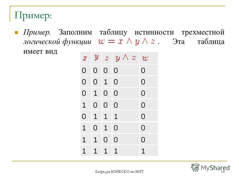 Кафедра ЮНЕСКО по НИТ 18 Пример : Пример. Заполним таблицу истинности трехместной логической функции. Эта таблица имеет вид
