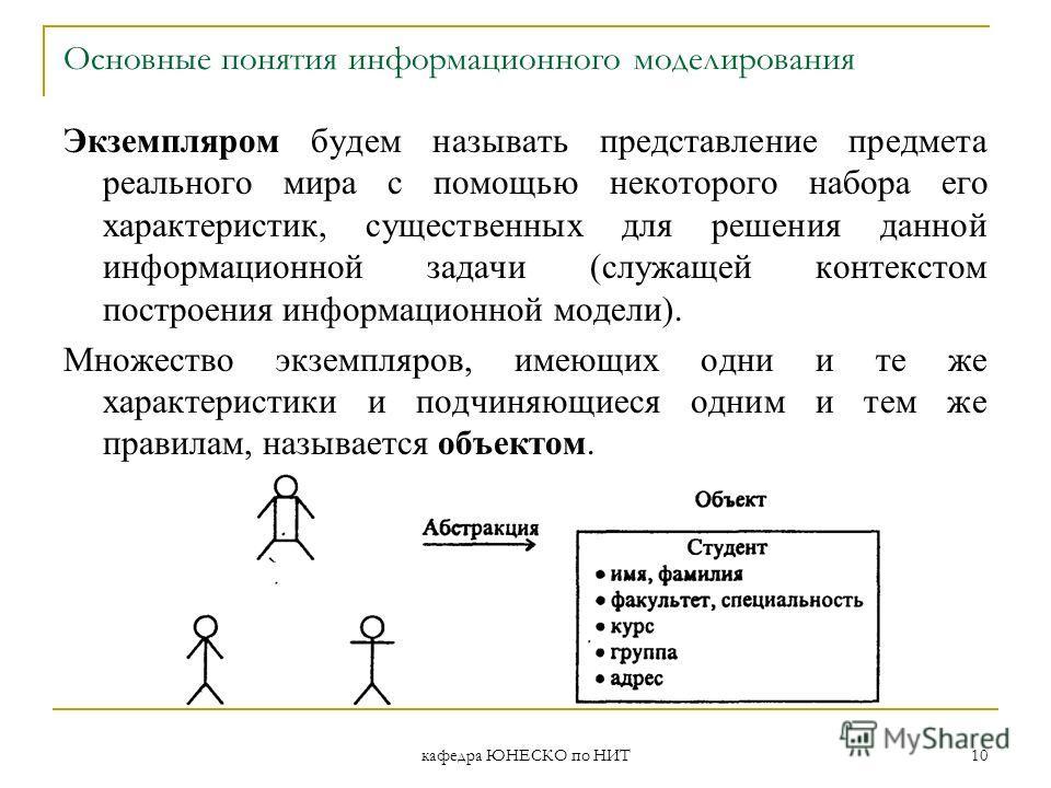 кафедра ЮНЕСКО по НИТ 10 Основные понятия информационного моделирования Экземпляром будем называть представление предмета реального мира с помощью некоторого набора его характеристик, существенных для решения данной информационной задачи (служащей ко