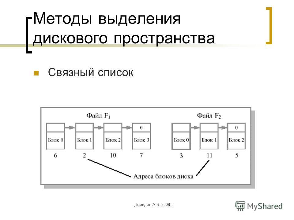 Демидов А.В. 2008 г. Методы выделения дискового пространства Связный список