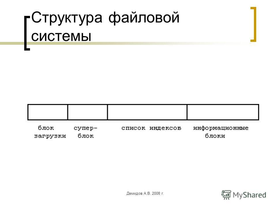 Демидов А.В. 2008 г. Структура файловой системы
