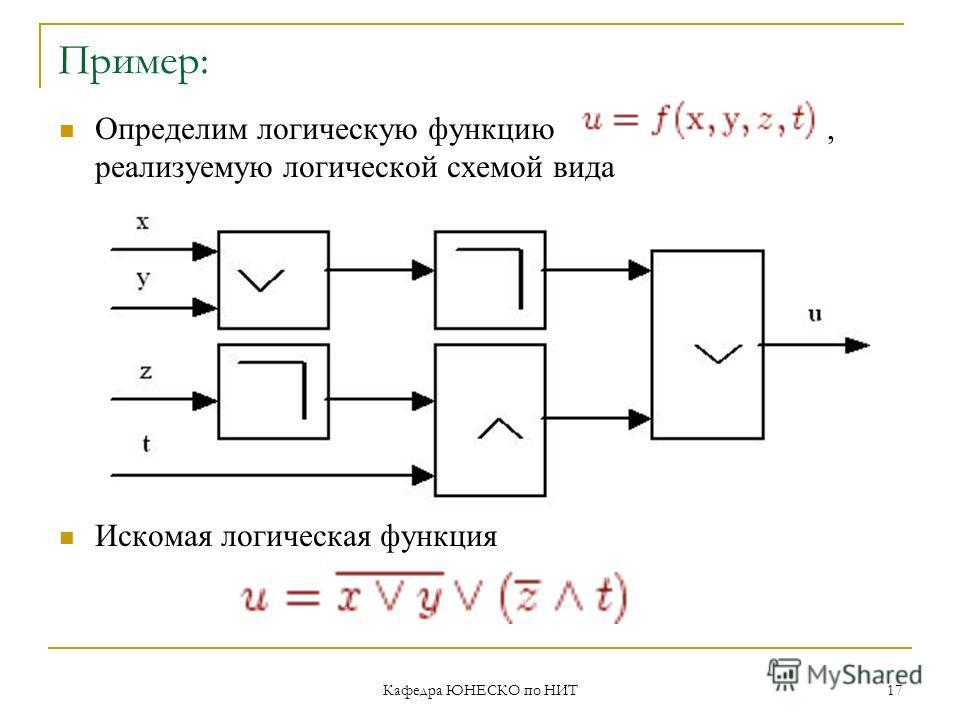 Кафедра ЮНЕСКО по НИТ 17 Пример: Определим логическую функцию, реализуемую логической схемой вида Искомая логическая функция