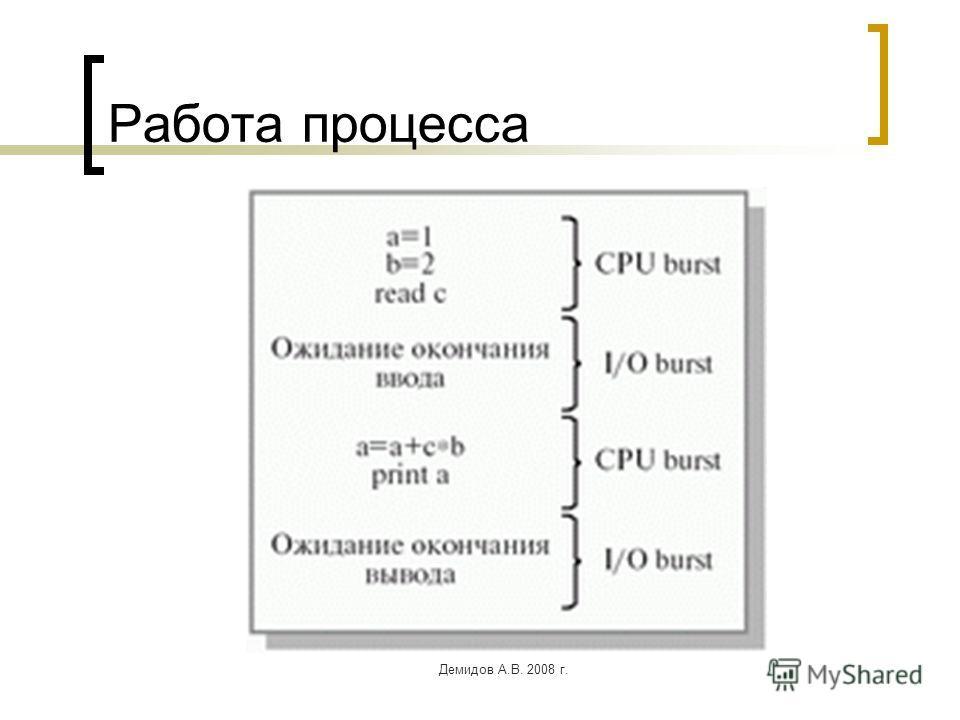 Демидов А.В. 2008 г. Работа процесса