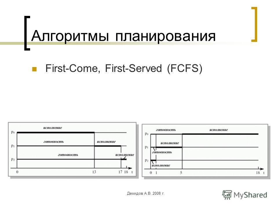 Демидов А.В. 2008 г. Алгоритмы планирования First-Come, First-Served (FCFS)
