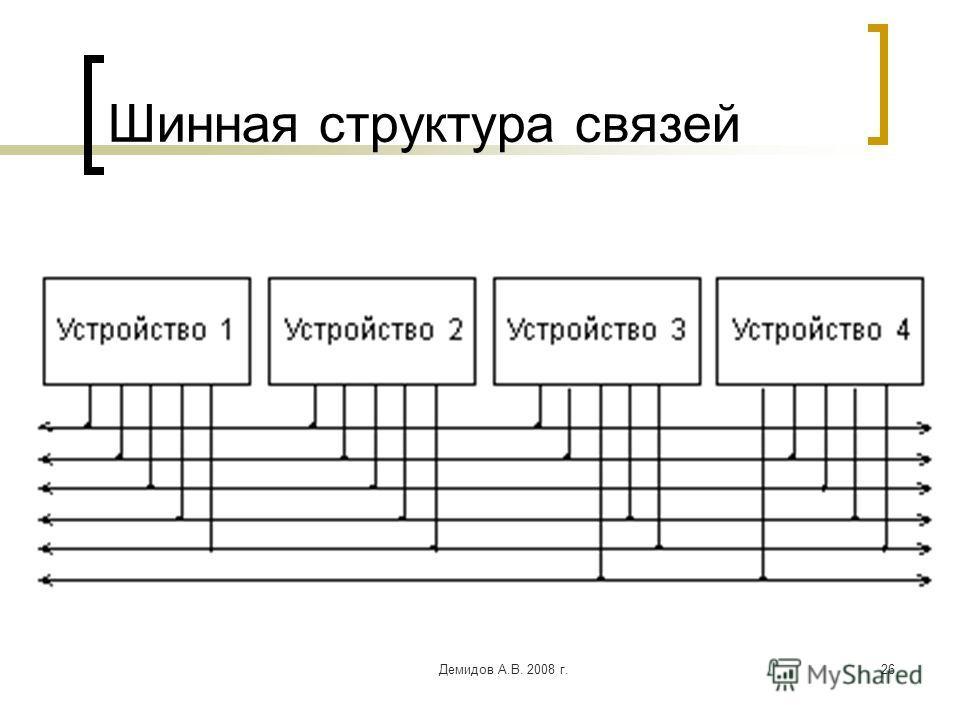 Демидов А.В. 2008 г.26 Шинная структура связей