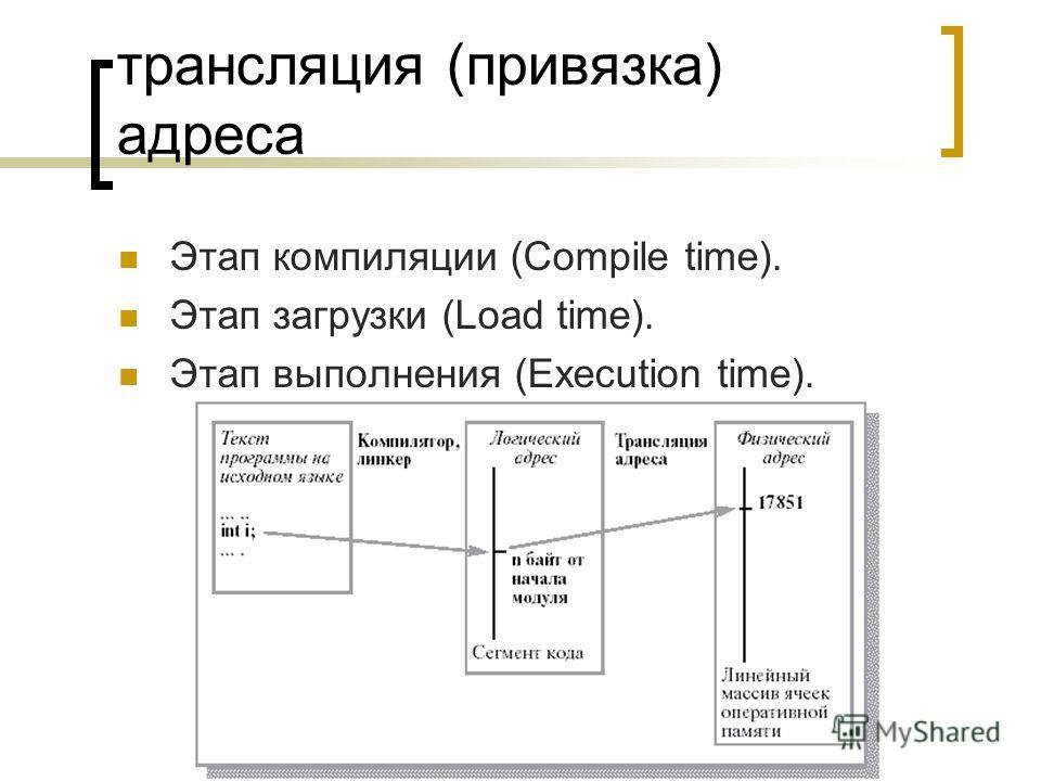 Демидов А.В. 2008 г. трансляция (привязка) адреса Этап компиляции (Compile time). Этап загрузки (Load time). Этап выполнения (Execution time).