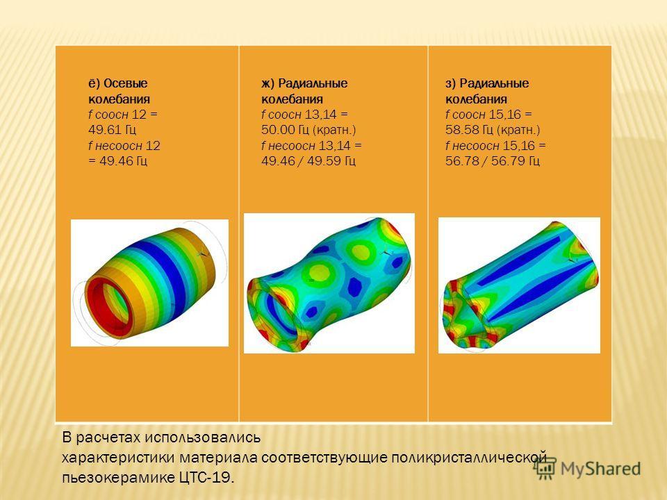 ё) Осевые колебания f соосн 12 = 49.61 Гц f несоосн 12 = 49.46 Гц ж) Радиальные колебания f соосн 13,14 = 50.00 Гц (кратн.) f несоосн 13,14 = 49.46 / 49.59 Гц з) Радиальные колебания f соосн 15,16 = 58.58 Гц (кратн.) f несоосн 15,16 = 56.78 / 56.79 Г