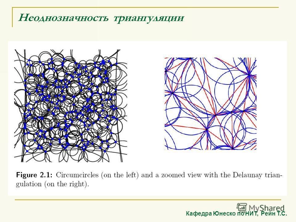Неоднозначность триангуляции Кафедра Юнеско по НИТ, Рейн Т.С.