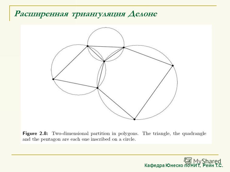 Расширенная триангуляция Делоне Кафедра Юнеско по НИТ, Рейн Т.С.