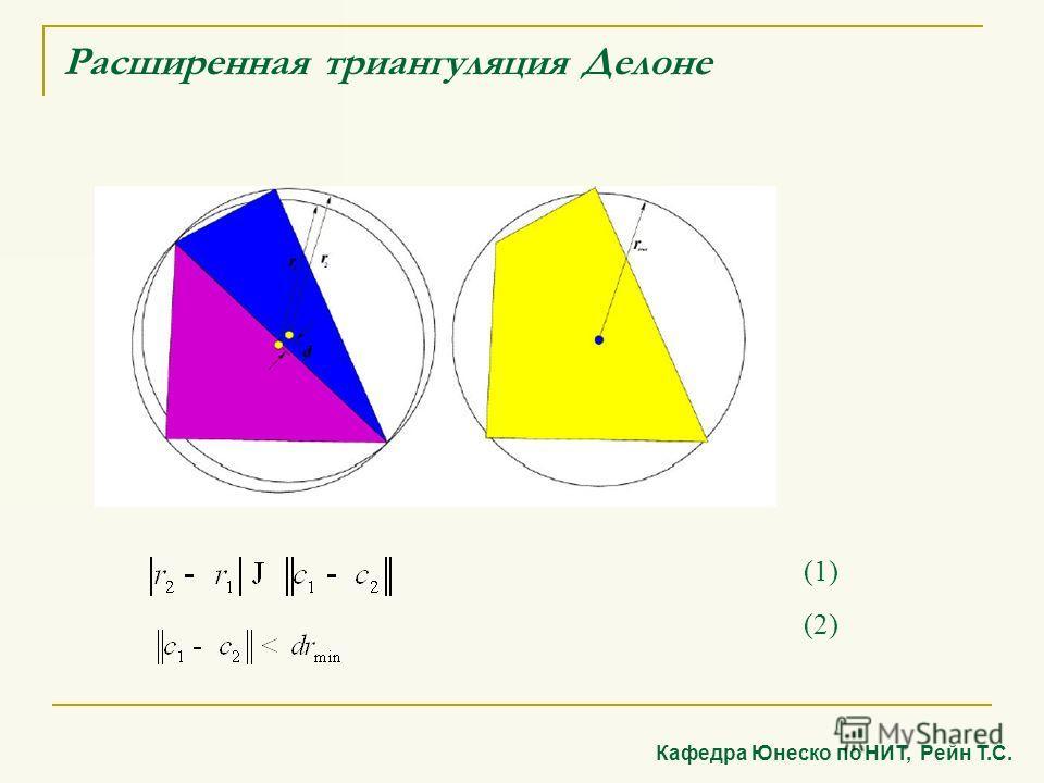 (1) (2) Расширенная триангуляция Делоне Кафедра Юнеско по НИТ, Рейн Т.С.