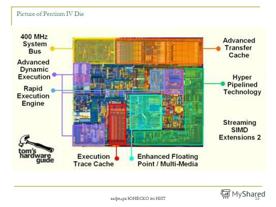 кафедра ЮНЕСКО по НИТ 53 Picture of Pentium IV Die