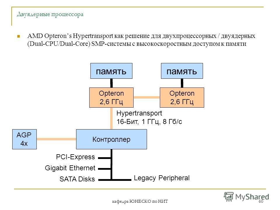 кафедра ЮНЕСКО по НИТ 60 Двуядерные процессора AMD Opterons Hypertransport как решение для двухпроцессорных / двуядерных (Dual-CPU/Dual-Core) SMP-системы с высокоскоростным доступом к памяти Hypertransport 16-Бит, 1 ГГц, 8 Гб/с PCI-Express Gigabit Et