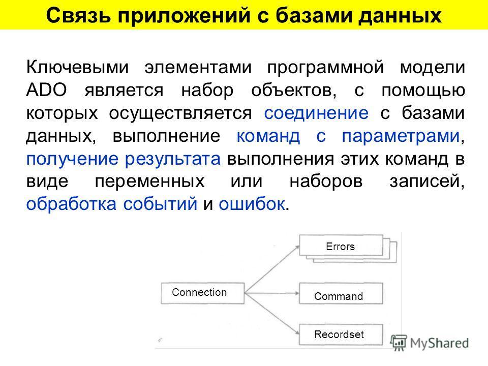 Связь приложений с базами данных Ключевыми элементами программной модели ADO является набор объектов, с помощью которых осуществляется соединение с базами данных, выполнение команд с параметрами, получение результата выполнения этих команд в виде пер