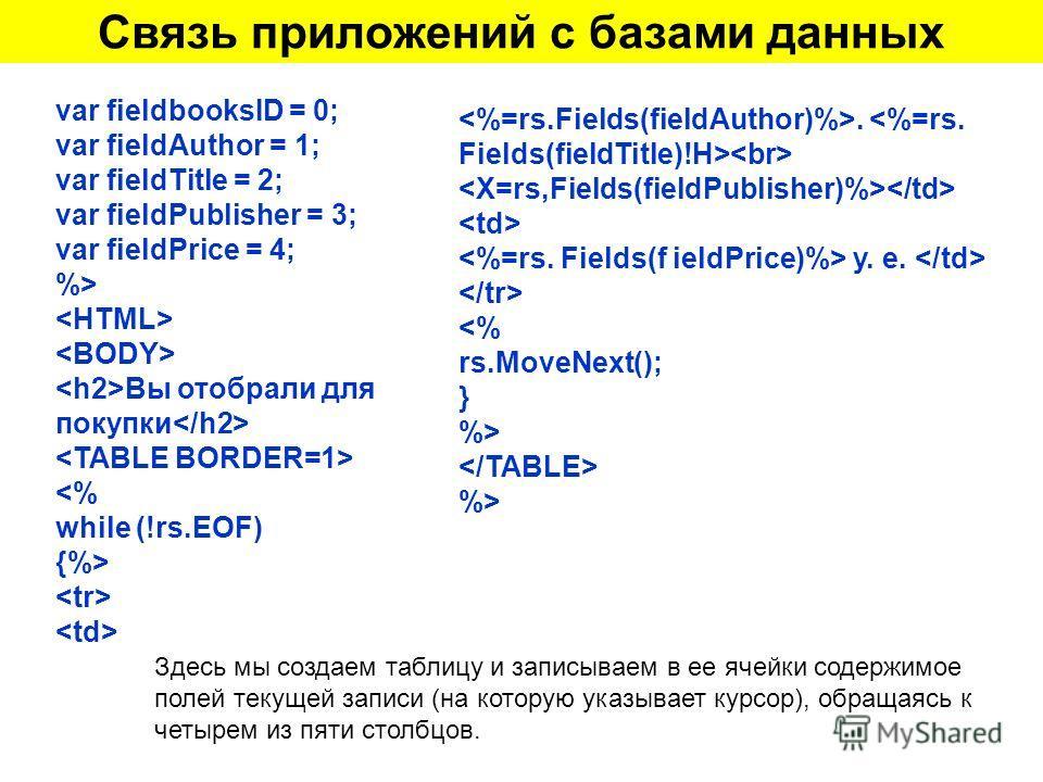 Связь приложений с базами данных var fieldbooksID = 0; var fieldAuthor = 1; var fieldTitle = 2; var fieldPublisher = 3; var fieldPrice = 4; %> Вы отобрали для покупки . y. e.  %> Здесь мы создаем таблицу и записываем в ее ячейки содержимое полей теку