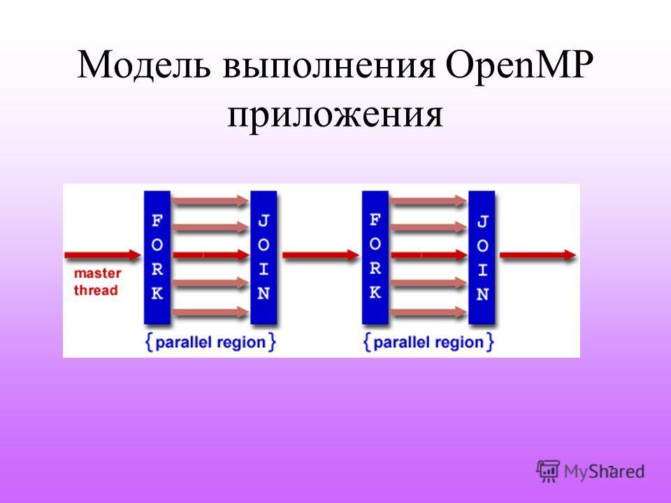 Модель выполнения OpenMP приложения 7