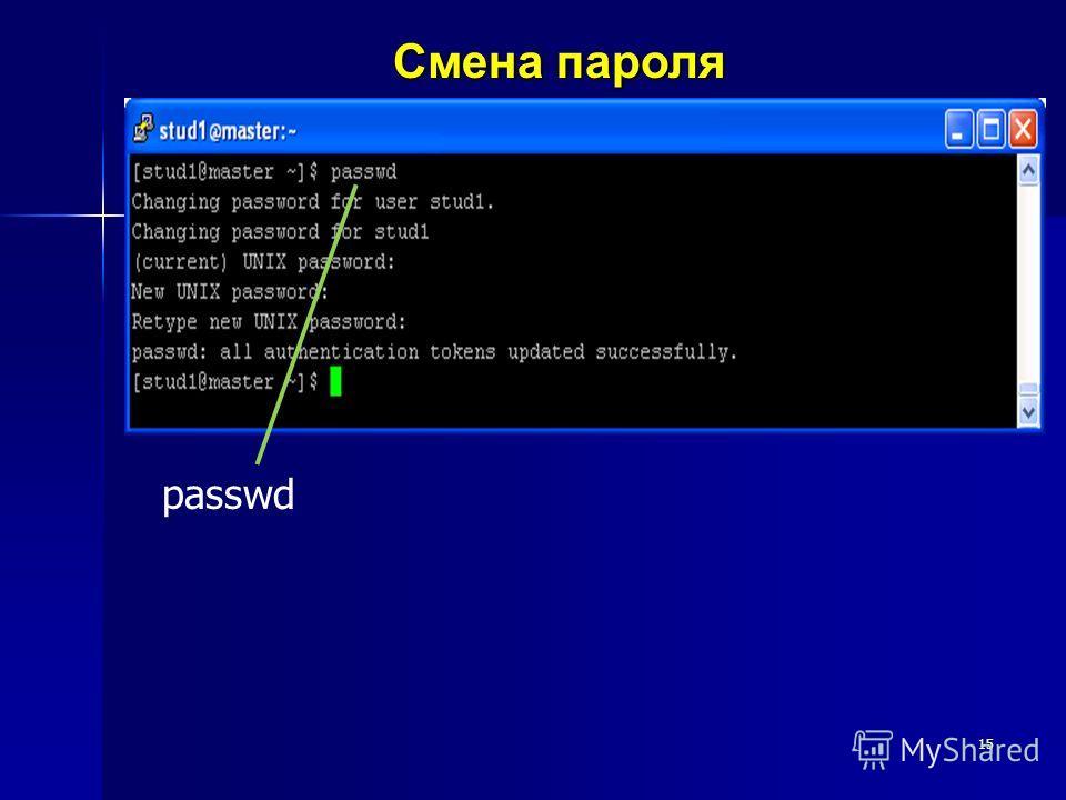 15 Смена пароля passwd