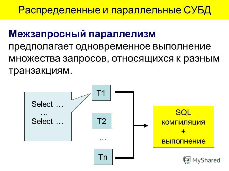 Межзапросный параллелизм предполагает одновременное выполнение множества запросов, относящихся к разным транзакциям. Распределенные и параллельные СУБД T1 SQL компиляция + выполнение Select … … T2 Tn …