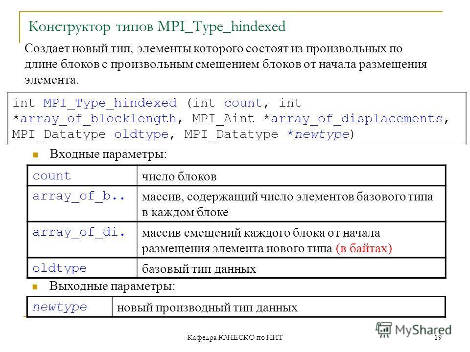 Кафедра ЮНЕСКО по НИТ 19 Конструктор типов MPI_Type_hindexed count число блоков array_of_b.. массив, содержащий число элементов базового типа в каждом блоке array_of_di. массив смещений каждого блока от начала размещения элемента нового типа (в байта