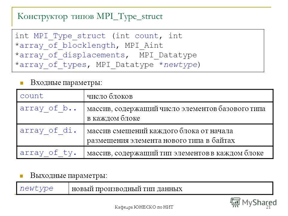 Кафедра ЮНЕСКО по НИТ 21 Конструктор типов MPI_Type_struct count число блоков array_of_b.. массив, содержащий число элементов базового типа в каждом блоке array_of_di. массив смещений каждого блока от начала размещения элемента нового типа в байтах a