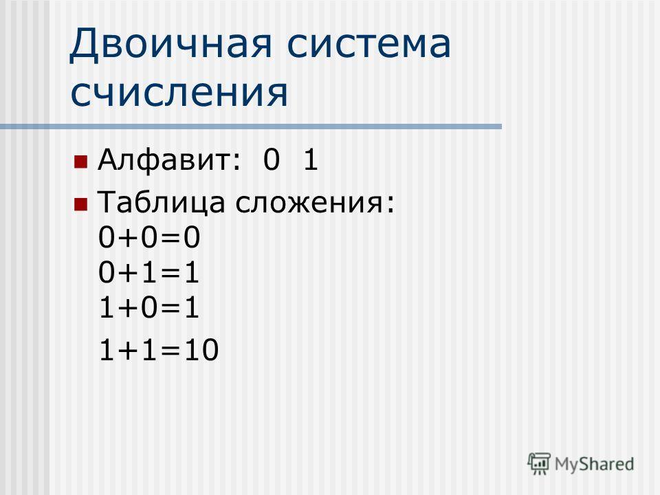 Двоичная система счисления Алфавит: 0 1 Таблица сложения: 0+0=0 0+1=1 1+0=1 1+1=10
