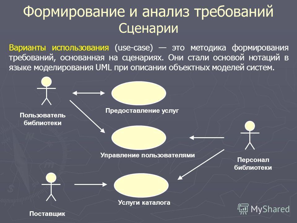 Формирование и анализ требований Сценарии Варианты использования (use-case) это методика формирования требований, основанная на сценариях. Они стали основой нотаций в языке моделирования UML при описании объектных моделей систем. Предоставление услуг