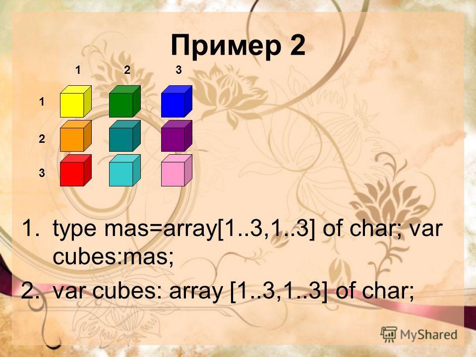 Пример 2 1.type mas=array[1..3,1..3] of char; var cubes:mas; 2.var cubes: array [1..3,1..3] of char; 123 1 2 3