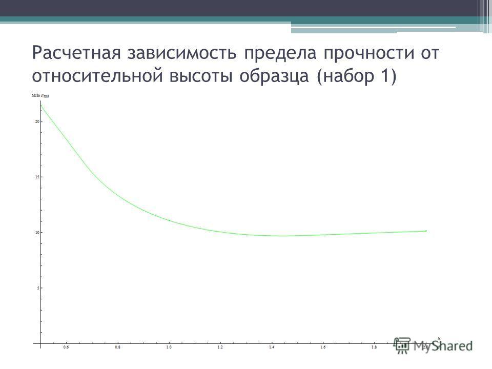Расчетная зависимость предела прочности от относительной высоты образца (набор 1)