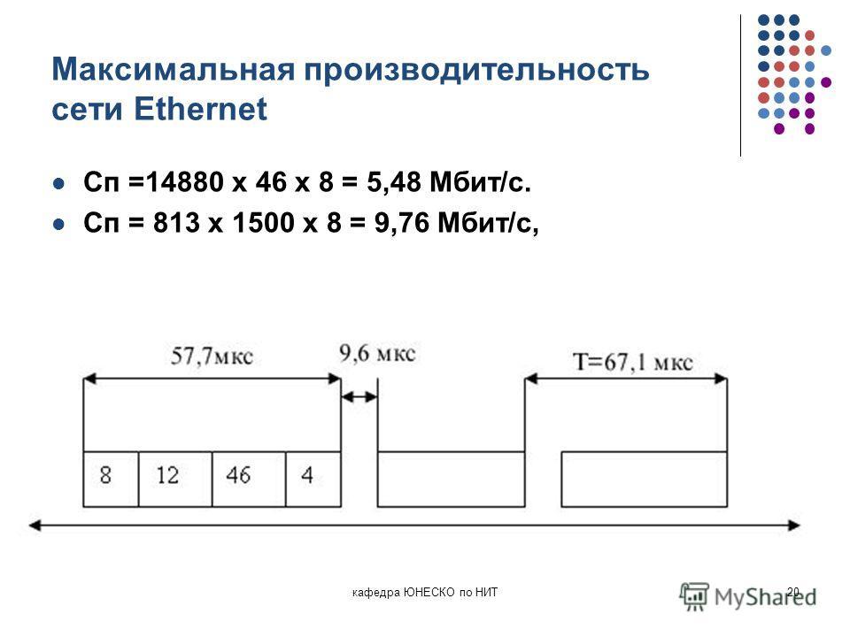 Максимальная производительность сети Ethernet Сп =14880 х 46 х 8 = 5,48 Мбит/с. Сп = 813 х 1500 х 8 = 9,76 Мбит/с, кафедра ЮНЕСКО по НИТ20