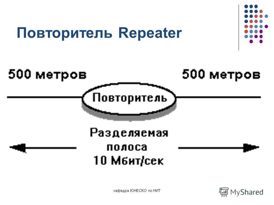 кафедра ЮНЕСКО по НИТ Повторитель Repeater