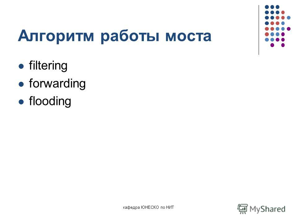 кафедра ЮНЕСКО по НИТ Алгоритм работы моста filtering forwarding flooding